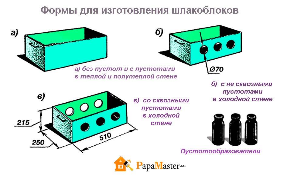 смесь для изготовления блоков